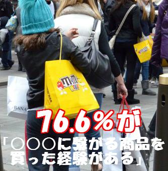 76.6%が購入経験あり。お客様の心を動かす販促方法