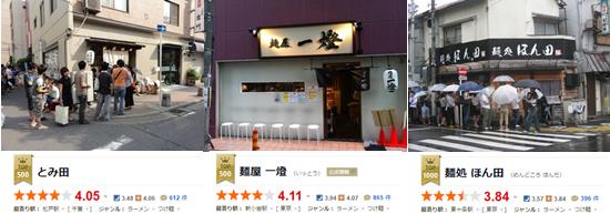 田代氏のラーメン店支援実績