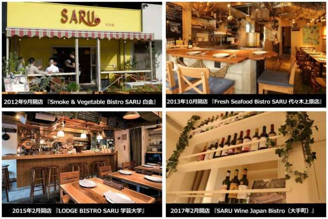 Bistro SARU店舗情報